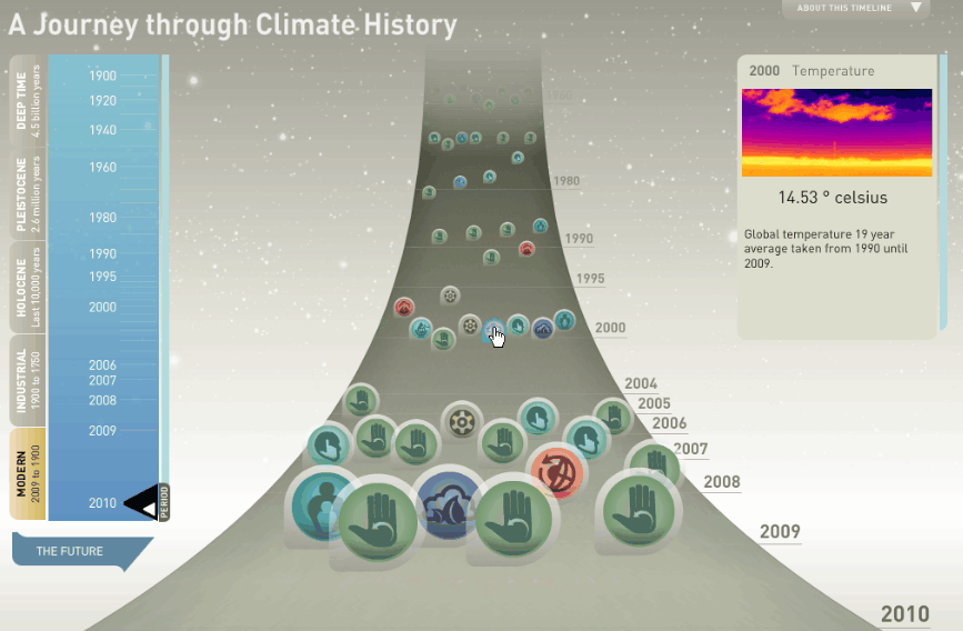 Climate-History